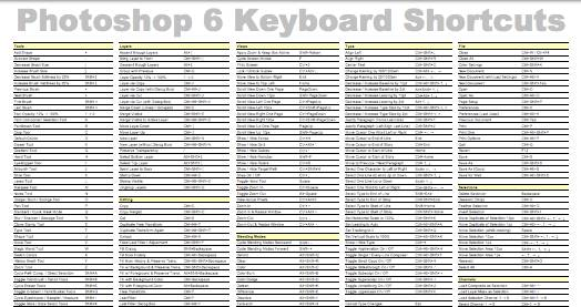Photoshop CS6 Keyboard shortcut